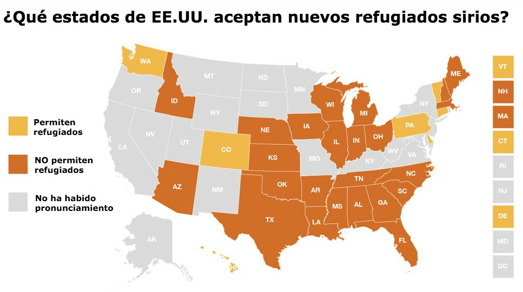 estados que aceptan refugiados