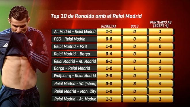 Esport3 Cristiano Ronaldo