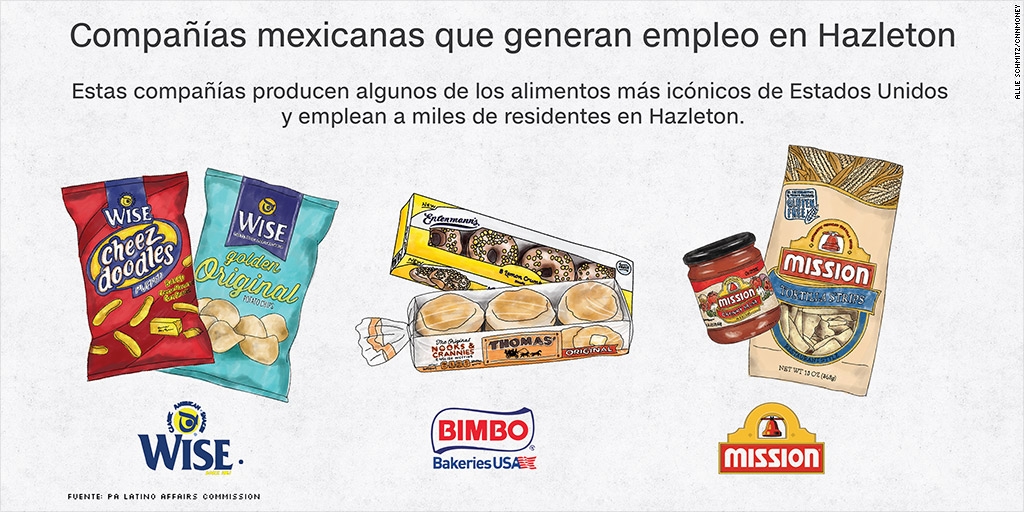 mexican-brands-español_social