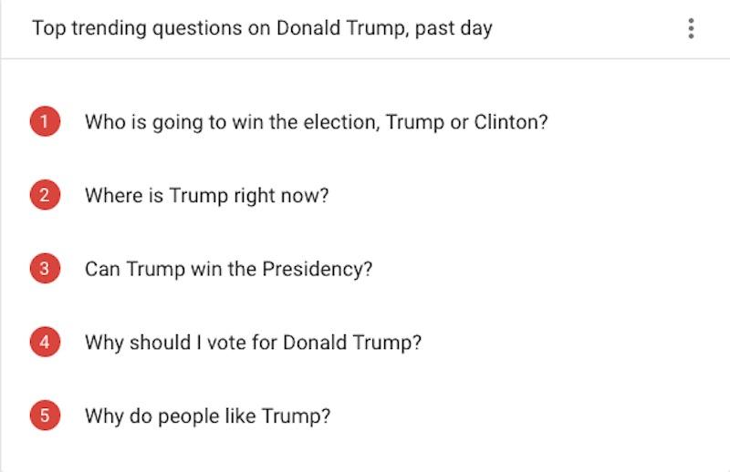 google-trends-after-election-cnn