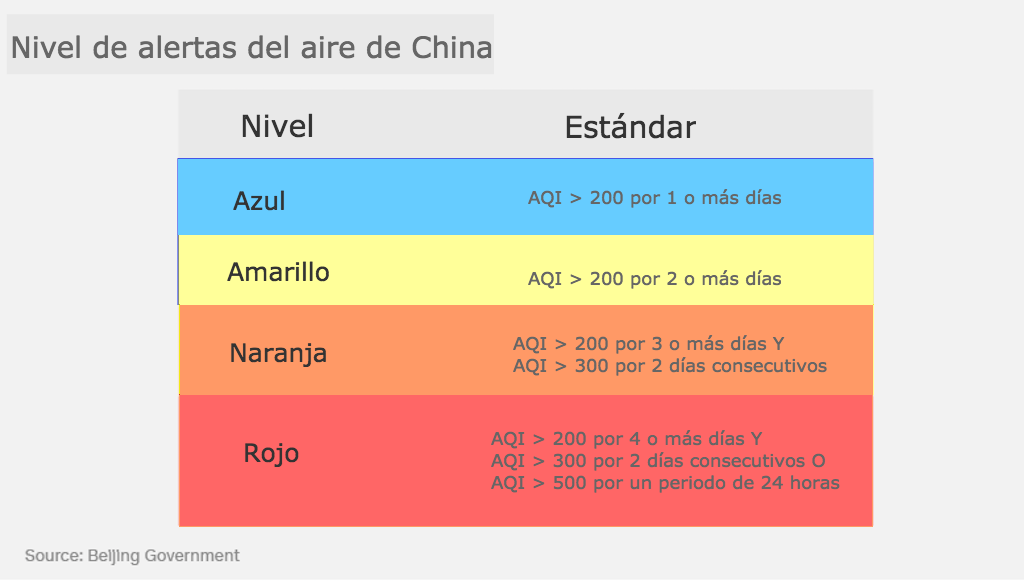 nivel-aire-indice-cnn