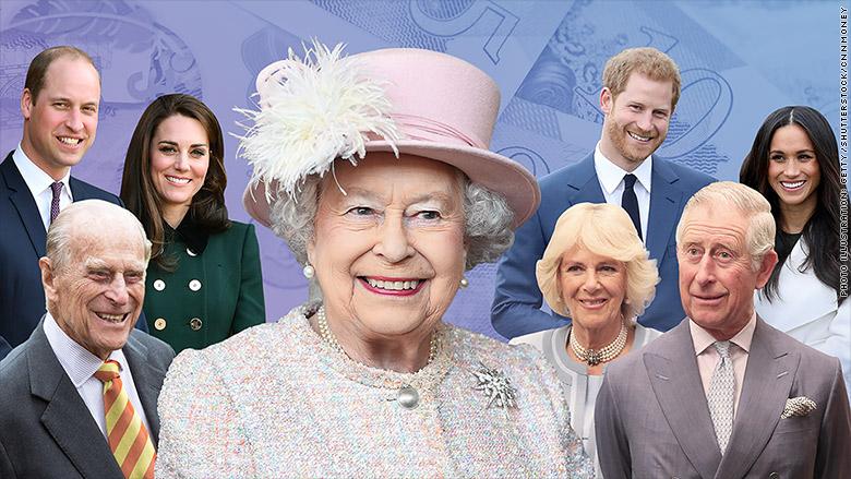 Casa real británica. Reina Isabel II. Duques de Cambridge.