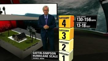 Potenciales daños de un huracán como Florence