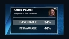Clima de opinión política en Estados Unidos