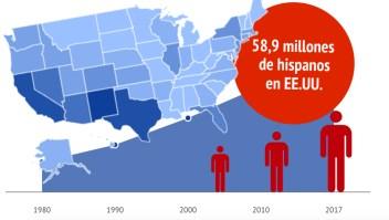 discriminación hispanos latinos