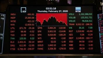 Caída del Dow por el coronavirus, ¿hay solución?