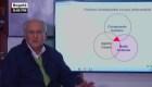 Coronavirus: ¿cómo se desarrolla?