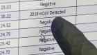 El Mosad, detectando el coronavirus
