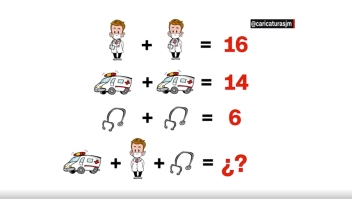 Desafío viral, ¿puedes descubrir el resultado?