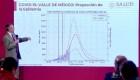 México, a la espera de lo peor del coronavirus