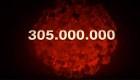 OIT: 305 millones de empleos se perderán en el 2T