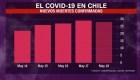 El número de muertos por covid-19 aumenta en Chile
