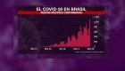 Brasil supera los 1.100 muertos por covid-19 en un día