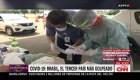 Brasil sobrepasa máximo de muertes por covid-19