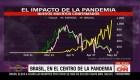 Brasil, en el centro de la pandemia
