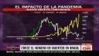 Crece el número de muertos en Brasil