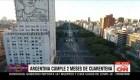 Argentina cumple 2 meses de cuarentena