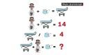 Desafío matemático: ¿sabes la respuesta?