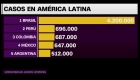 Más de 300.000 muertos por covid-19 en Latinoamérica