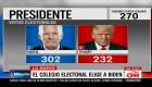 Votación del Colegio Electoral da la victoria formal a Joe Biden
