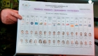Ecuador: ¿cuál es la tendencia de los 16 candidatos?