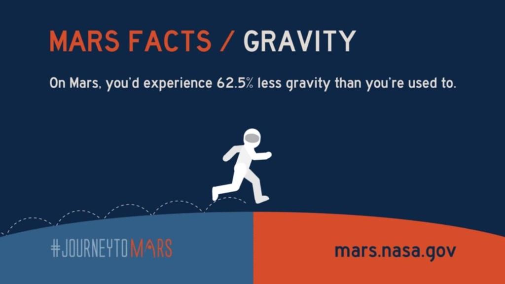 Te contamos cuánto pesarías en Marte