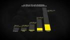 Increíble baja de fallecidos por covid-19 en Sudamérica